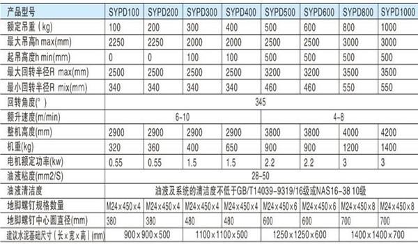 SJG系列固定升降平台产品参数表